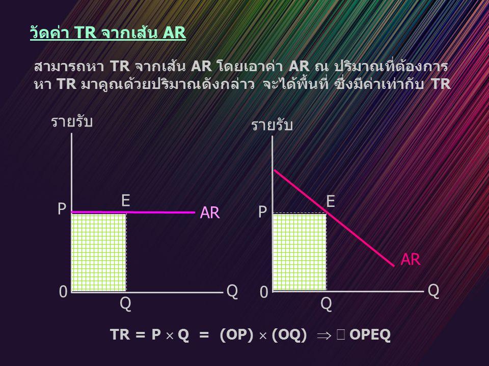 TR = P  Q = (OP)  (OQ)   OPEQ