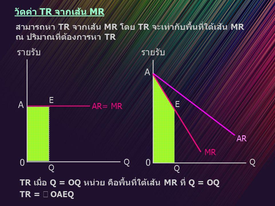 วัดค่า TR จากเส้น MR รายรับ รายรับ A A