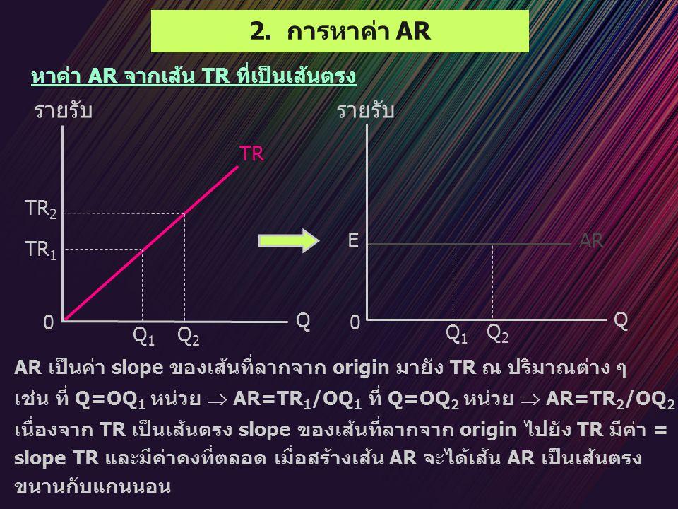 2. การหาค่า AR รายรับ รายรับ หาค่า AR จากเส้น TR ที่เป็นเส้นตรง TR TR2