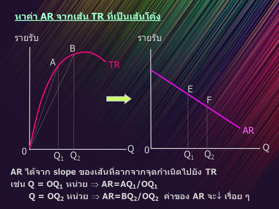 หาค่า AR จากเส้น TR ที่เป็นเส้นโค้ง