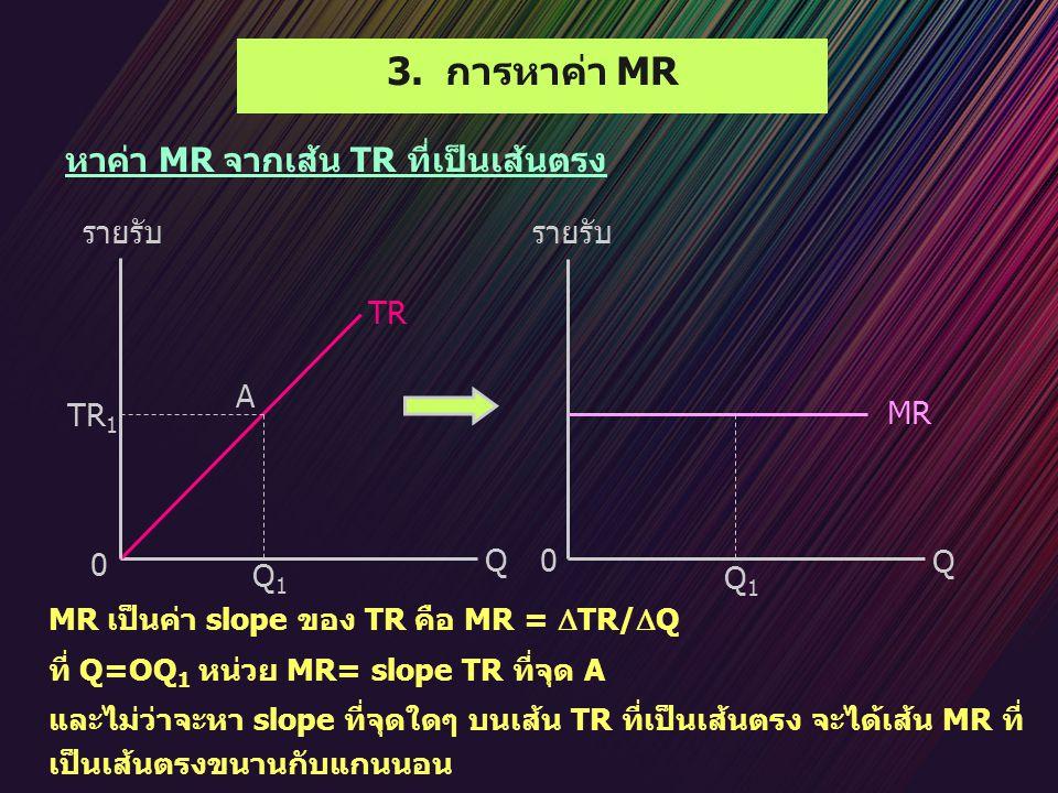 3. การหาค่า MR หาค่า MR จากเส้น TR ที่เป็นเส้นตรง รายรับ รายรับ TR A