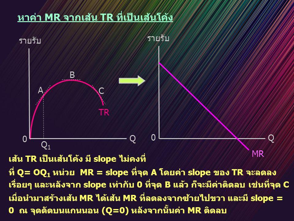 หาค่า MR จากเส้น TR ที่เป็นเส้นโค้ง