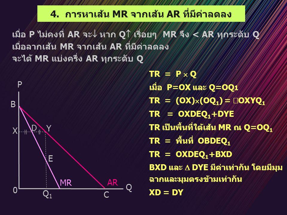 4. การหาเส้น MR จากเส้น AR ที่มีค่าลดลง