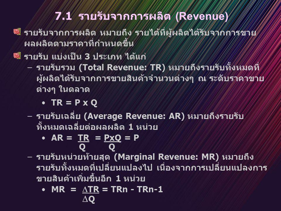 7.1 รายรับจากการผลิต (Revenue)