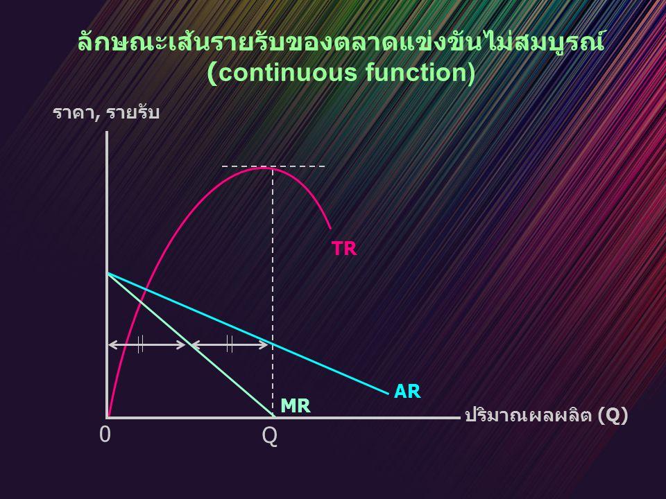 ลักษณะเส้นรายรับของตลาดแข่งขันไม่สมบูรณ์ (continuous function)