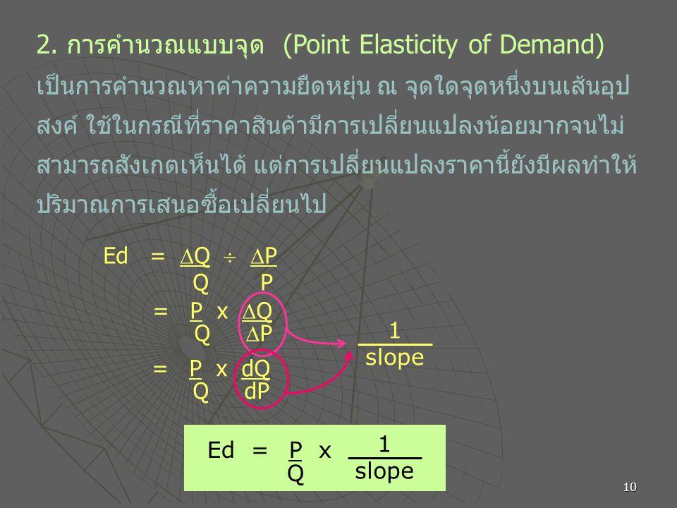 2. การคำนวณแบบจุด (Point Elasticity of Demand)