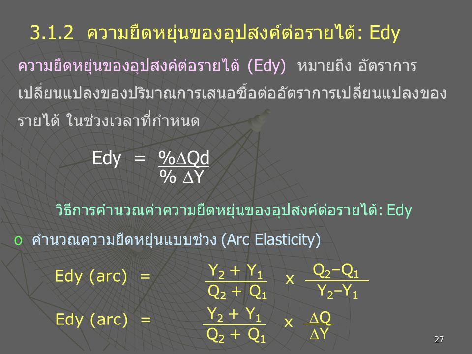 3.1.2 ความยืดหยุ่นของอุปสงค์ต่อรายได้: Edy