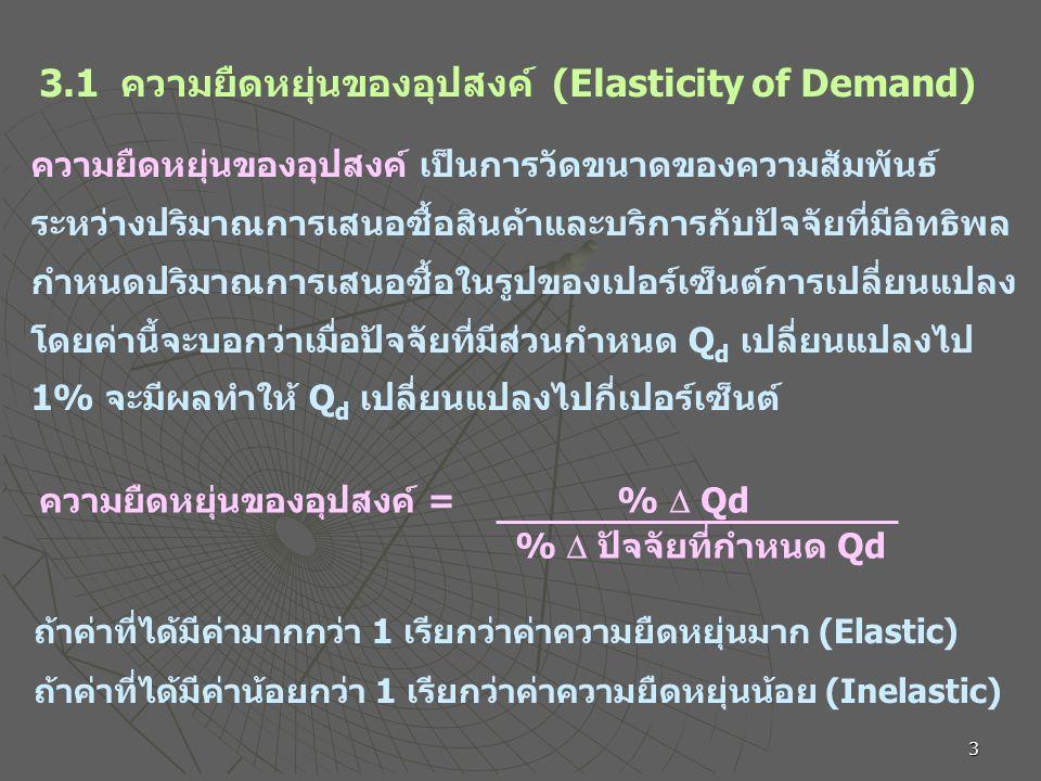 3.1 ความยืดหยุ่นของอุปสงค์ (Elasticity of Demand)