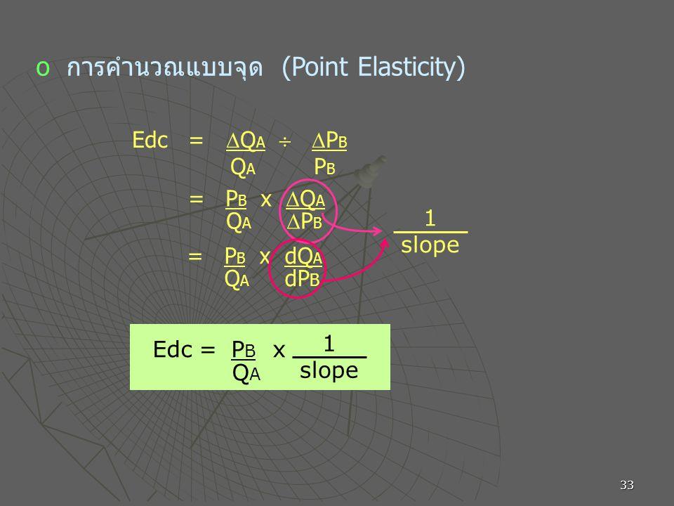 การคำนวณแบบจุด (Point Elasticity)