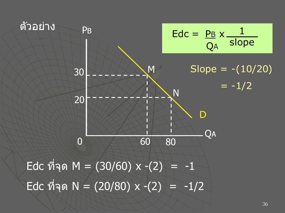 Edc ที่จุด M = (30/60) x -(2) = -1