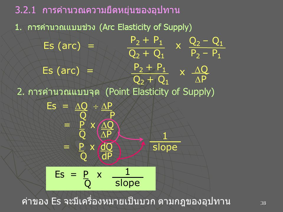 3.2.1 การคำนวณความยืดหยุ่นของอุปทาน