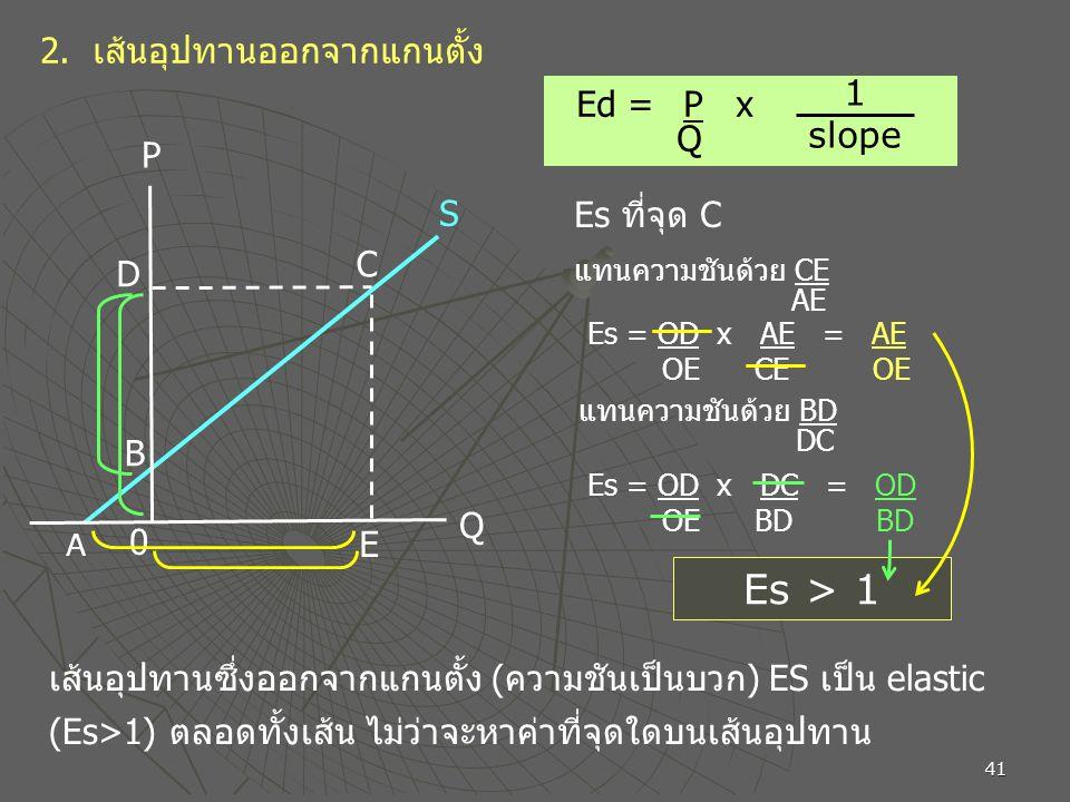 Es > 1 2. เส้นอุปทานออกจากแกนตั้ง 1 Ed = P x slope Q P S