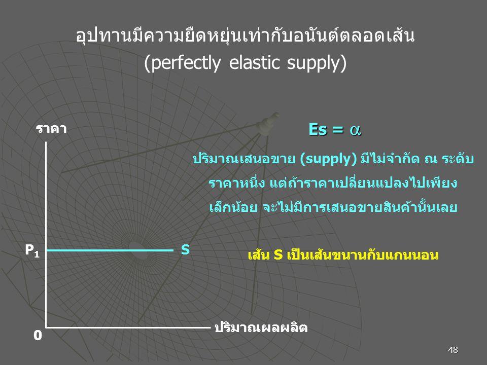 เส้น S เป็นเส้นขนานกับแกนนอน
