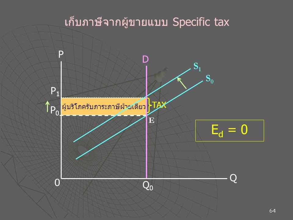 Ed = 0 เก็บภาษีจากผู้ขายแบบ Specific tax P D S1 S0 P1 P0 Q Q0 TAX E