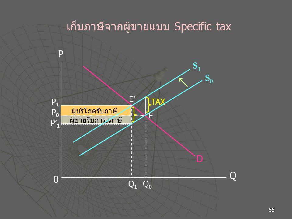 เก็บภาษีจากผู้ขายแบบ Specific tax