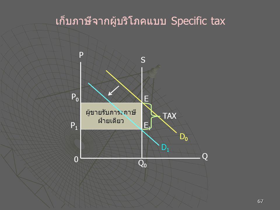 เก็บภาษีจากผู้บริโภคแบบ Specific tax