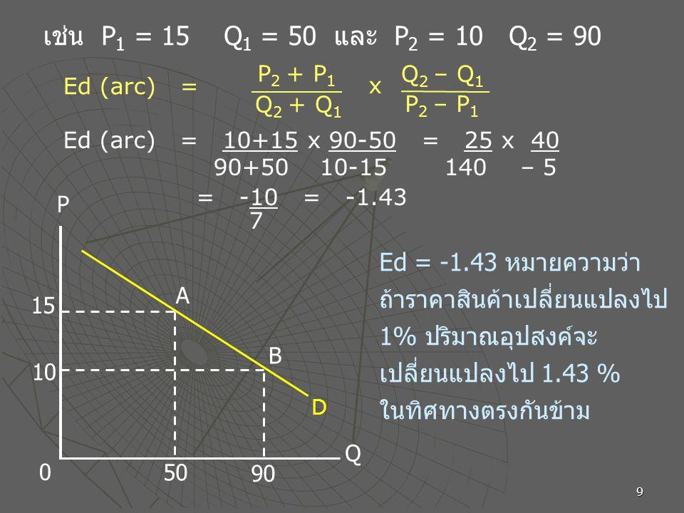เช่น P1 = 15 Q1 = 50 และ P2 = 10 Q2 = 90 P2 + P1. Q2 – Q1. Ed (arc) = x. Q2 + Q1. P2 – P1.