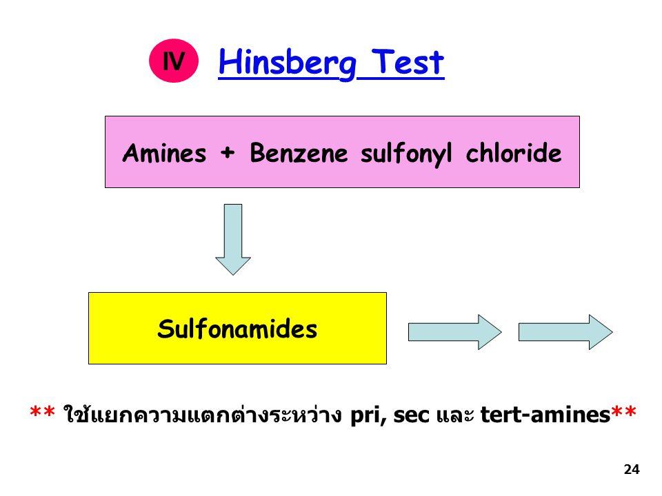 Amines + Benzene sulfonyl chloride