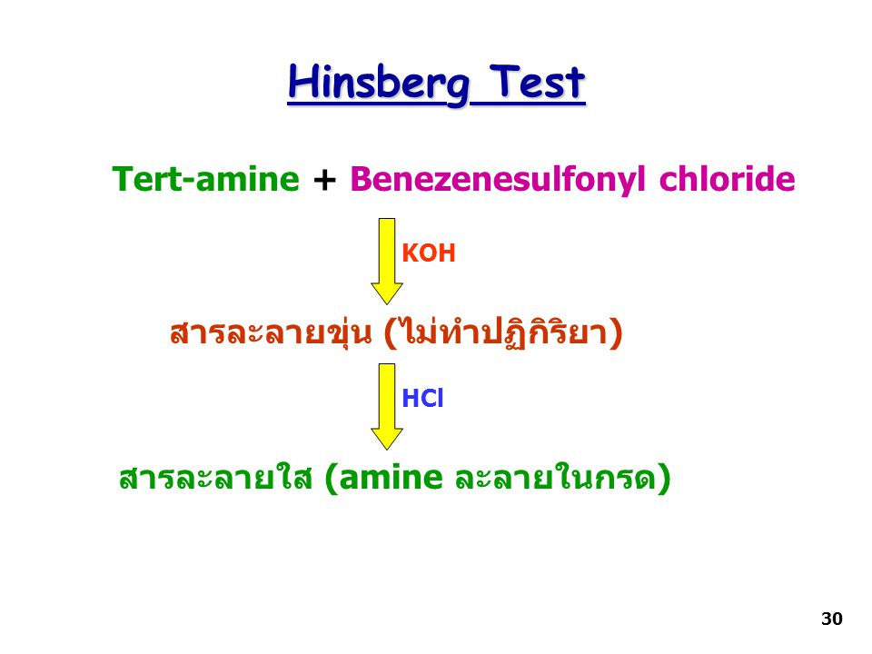 Hinsberg Test Tert-amine + Benezenesulfonyl chloride