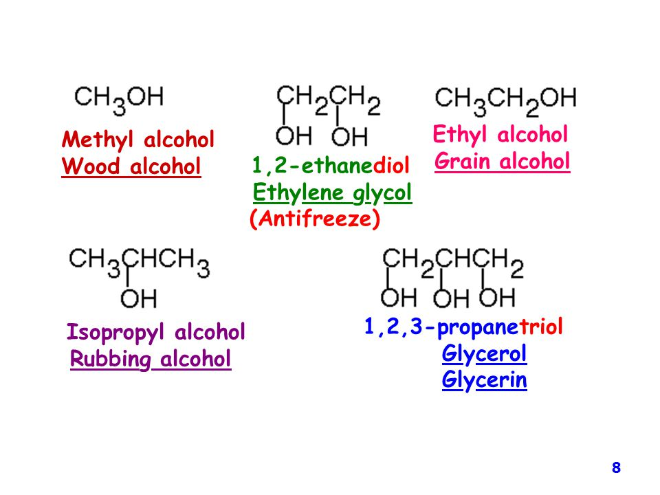 Methyl alcohol Grain alcohol Wood alcohol Ethylene glycol (Antifreeze)