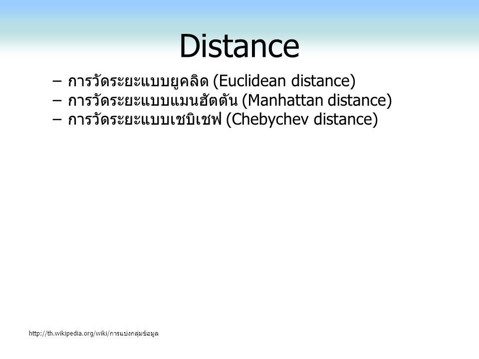 Distance การวัดระยะแบบยูคลิด (Euclidean distance)
