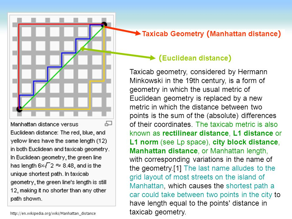 Taxicab Geometry (Manhattan distance)