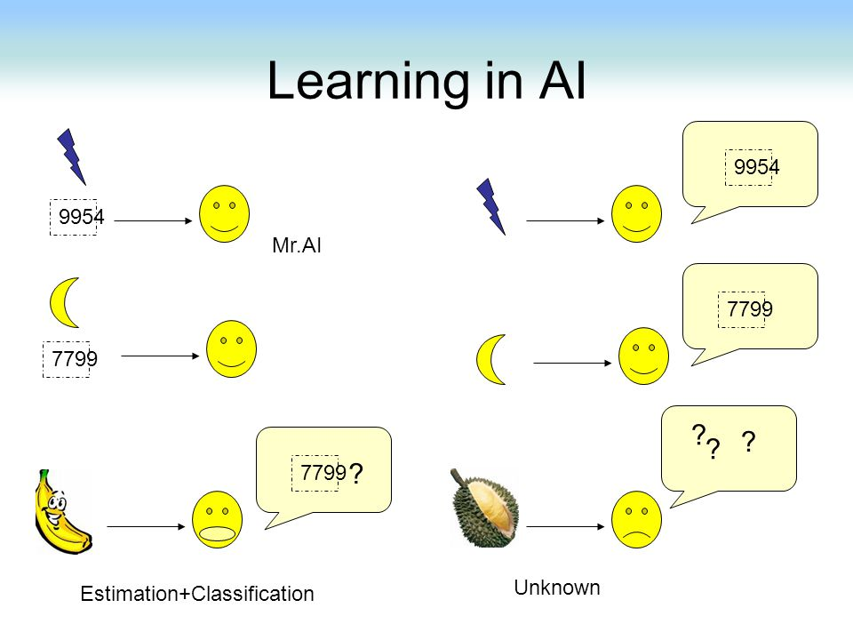 Learning in AI 9954 9954 Mr.AI 7799 7799 7799 Unknown