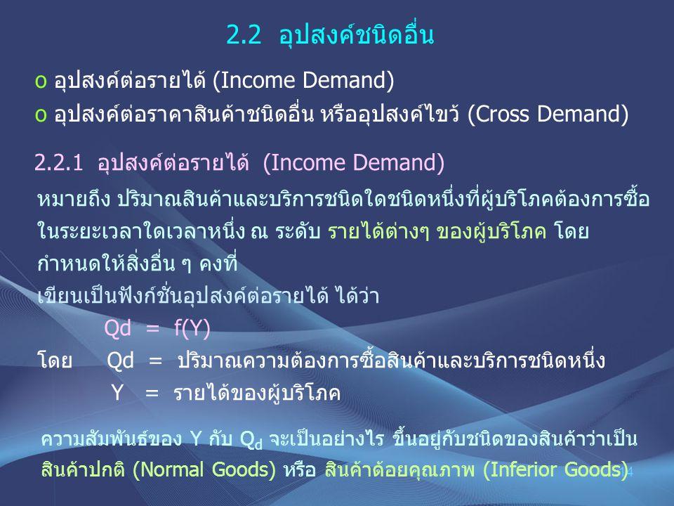 2.2 อุปสงค์ชนิดอื่น อุปสงค์ต่อรายได้ (Income Demand)