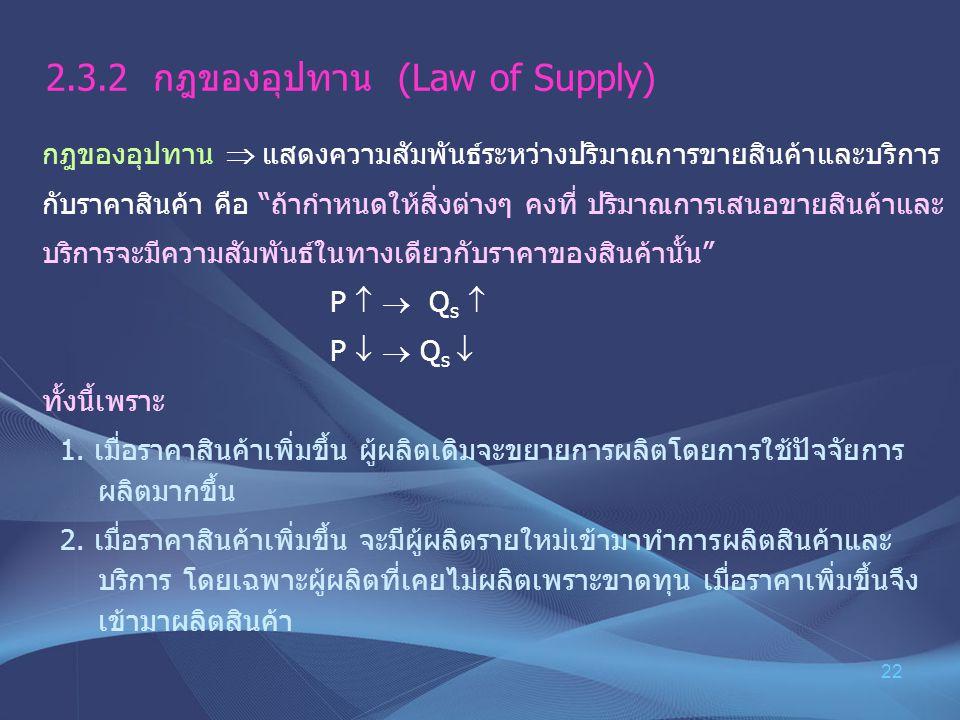 2.3.2 กฎของอุปทาน (Law of Supply)