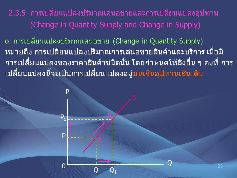 2.3.5 การเปลี่ยนแปลงปริมาณเสนอขายและการเปลี่ยนแปลงอุปทาน