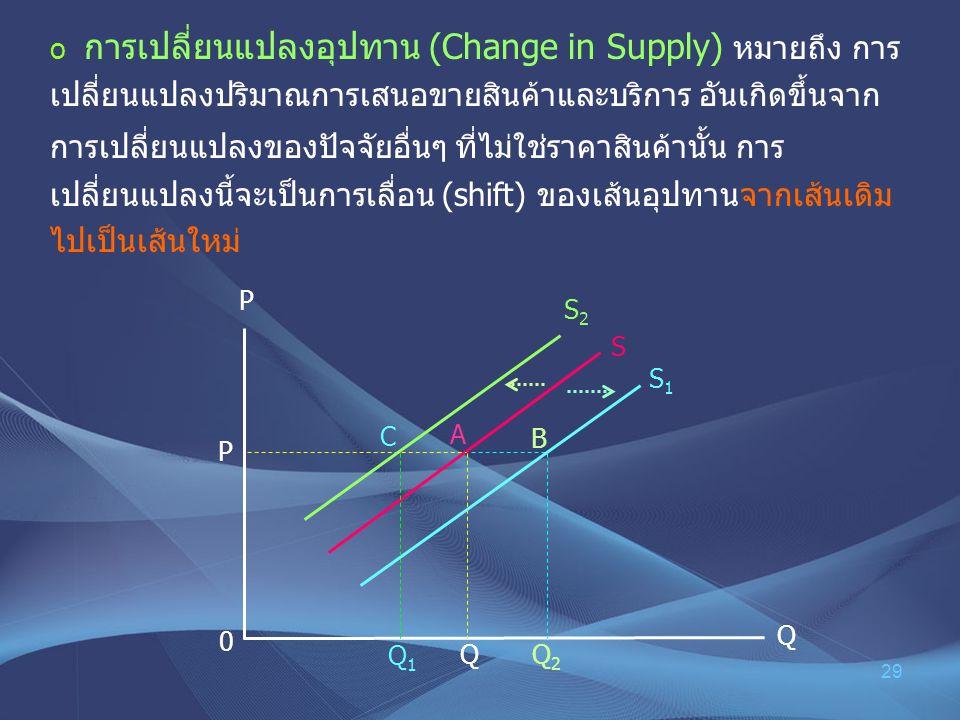 การเปลี่ยนแปลงอุปทาน (Change in Supply) หมายถึง การเปลี่ยนแปลงปริมาณการเสนอขายสินค้าและบริการ อันเกิดขึ้นจากการเปลี่ยนแปลงของปัจจัยอื่นๆ ที่ไม่ใช่ราคาสินค้านั้น การเปลี่ยนแปลงนี้จะเป็นการเลื่อน (shift) ของเส้นอุปทานจากเส้นเดิมไปเป็นเส้นใหม่
