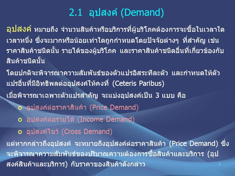 2.1 อุปสงค์ (Demand)