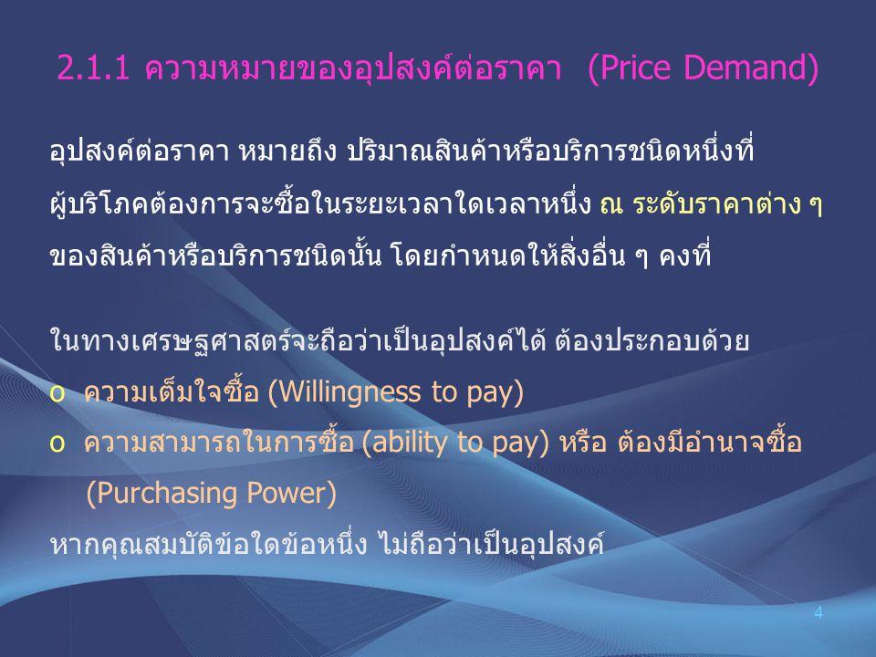 2.1.1 ความหมายของอุปสงค์ต่อราคา (Price Demand)