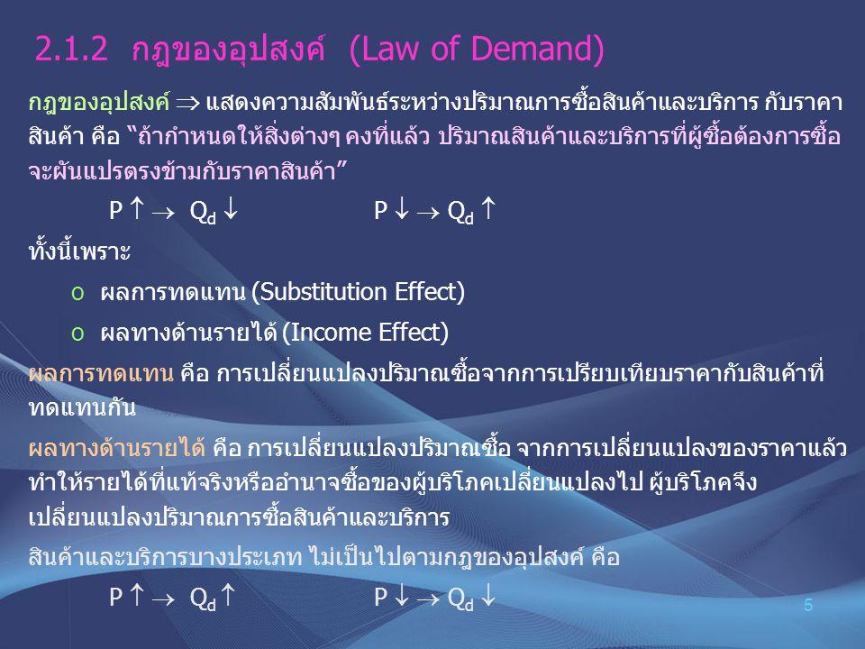 2.1.2 กฎของอุปสงค์ (Law of Demand)