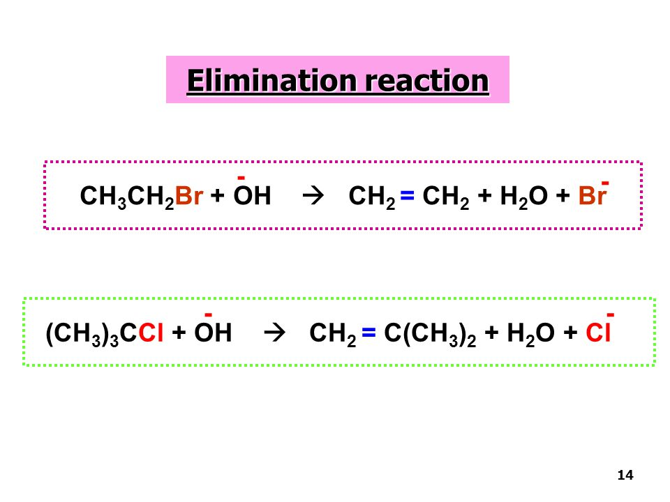 Elimination reaction - CH3CH2Br + OH  CH2 = CH2 + H2O + Br - - -