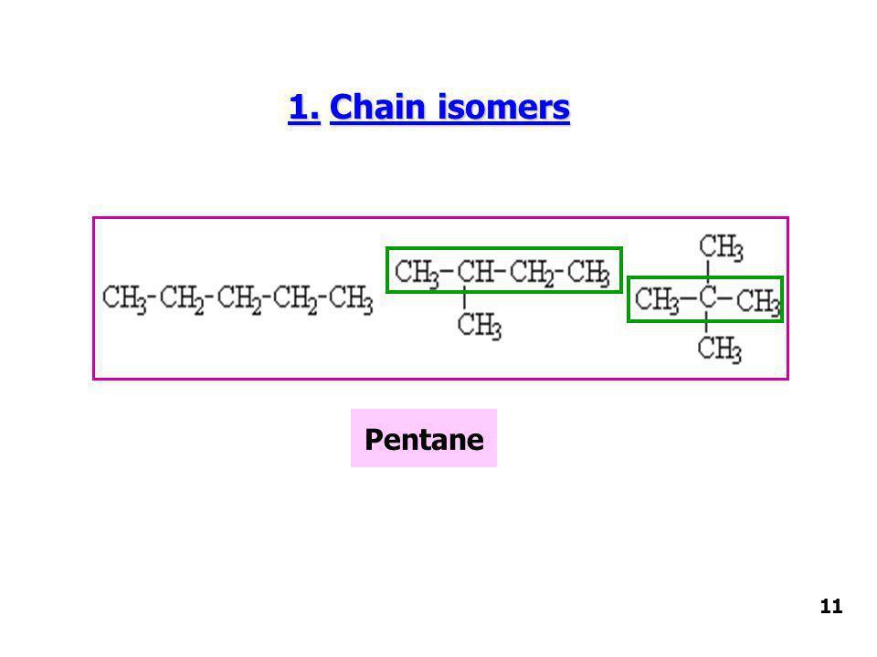 1. Chain isomers Pentane 11