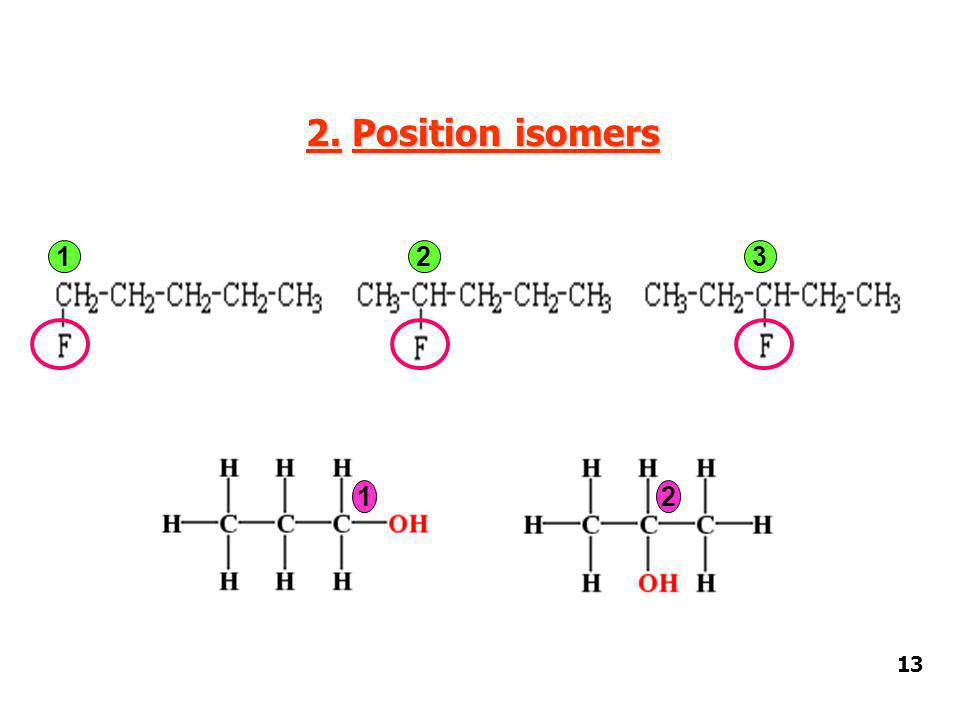 2. Position isomers 1 2 3 1 2 13