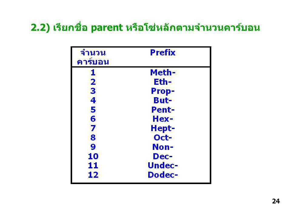 2.2) เรียกชื่อ parent หรือโซ่หลักตามจำนวนคาร์บอน