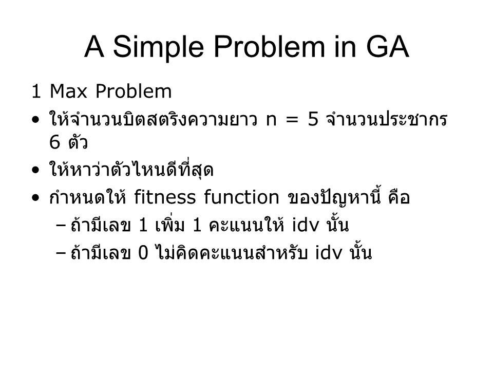 A Simple Problem in GA 1 Max Problem