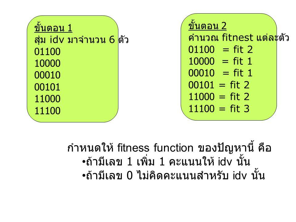 กำหนดให้ fitness function ของปัญหานี้ คือ