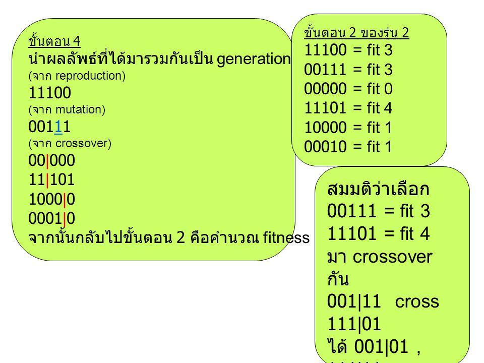 ตัวที่ดีที่สุด 11111 คือคำตอบ