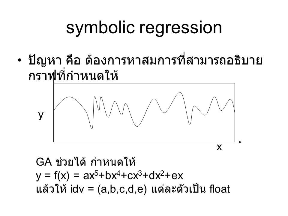 symbolic regression ปัญหา คือ ต้องการหาสมการที่สามารถอธิบายกราฟที่กำหนดให้ x. y. GA ช่วยได้ กำหนดให้