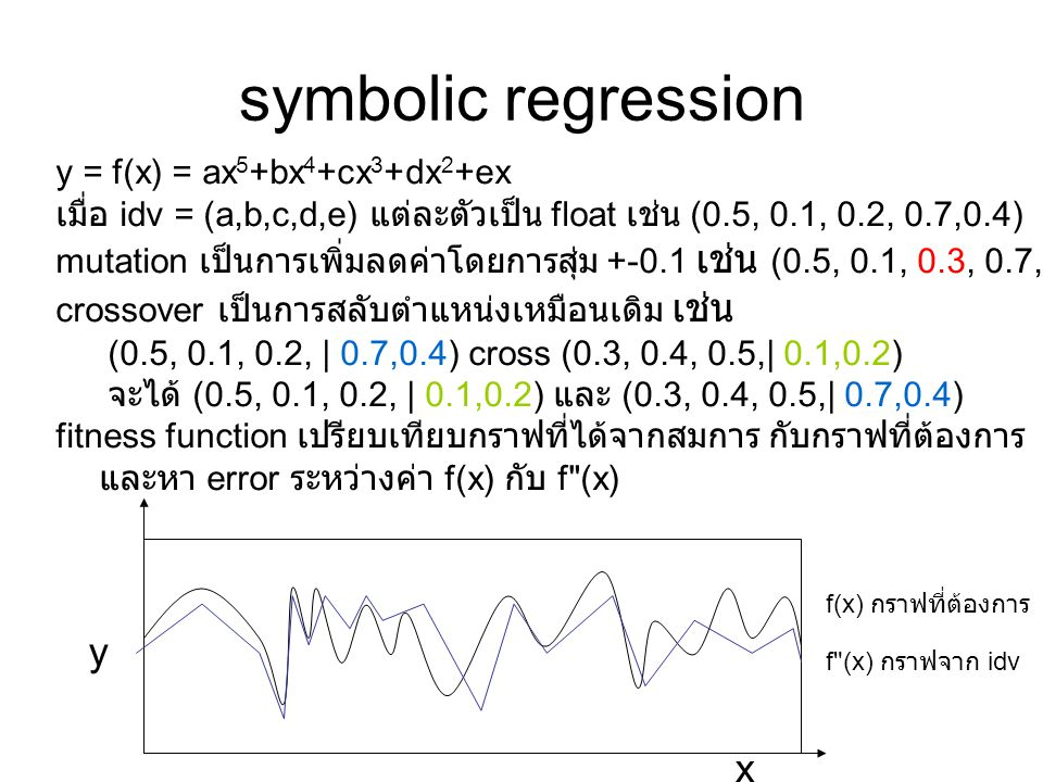 symbolic regression y x y = f(x) = ax5+bx4+cx3+dx2+ex