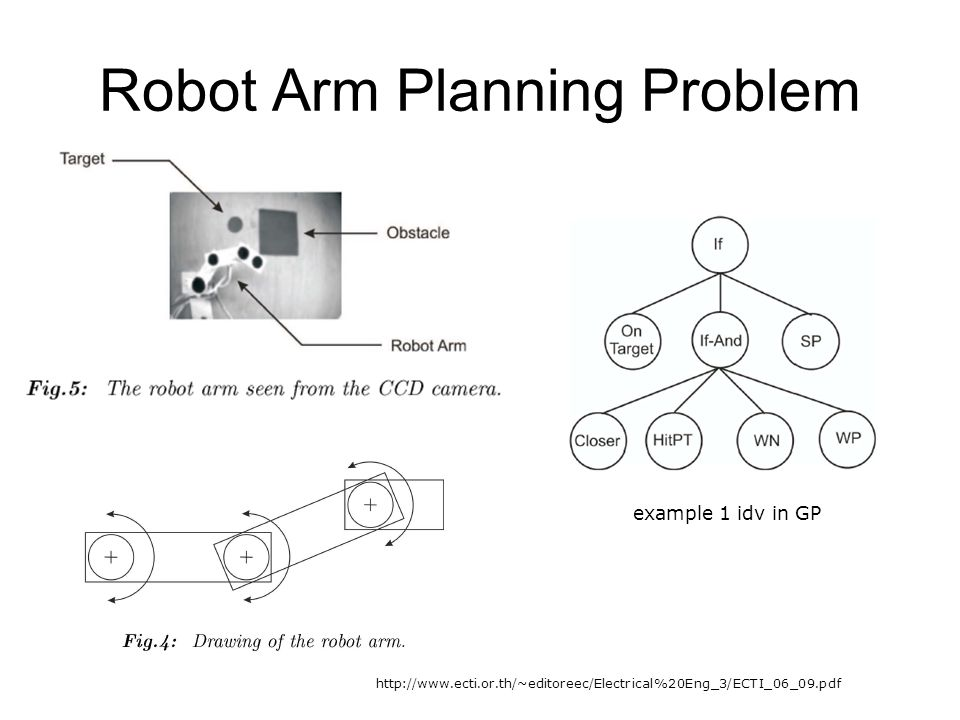 Robot Arm Planning Problem