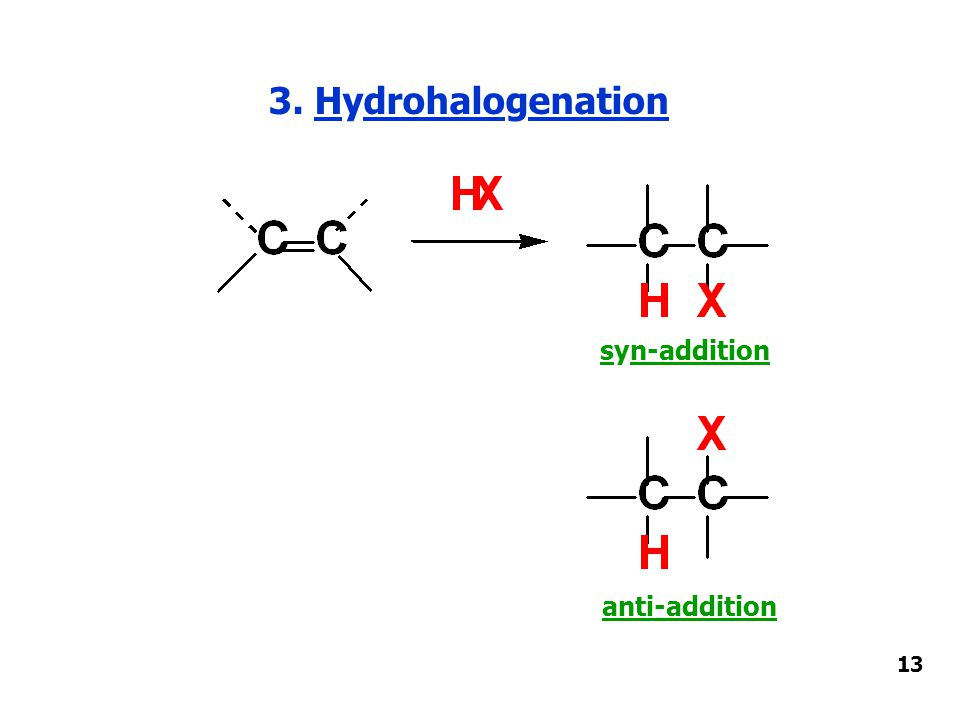 3. Hydrohalogenation syn-addition anti-addition 13