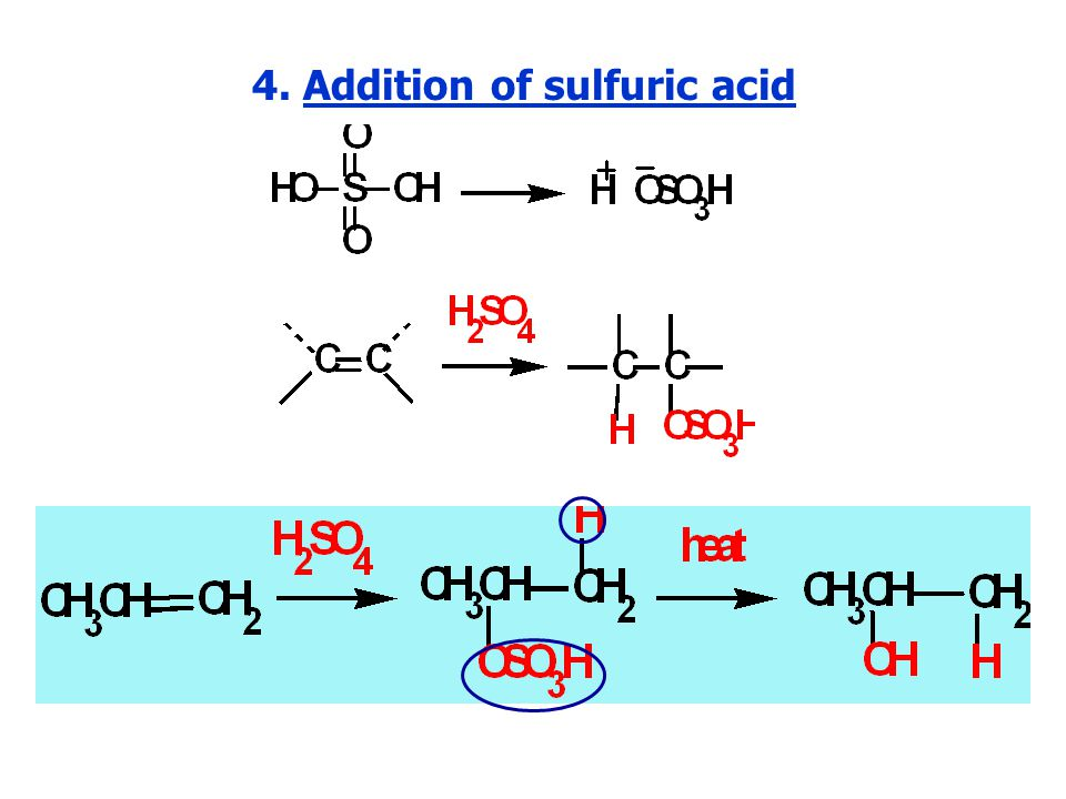 4. Addition of sulfuric acid