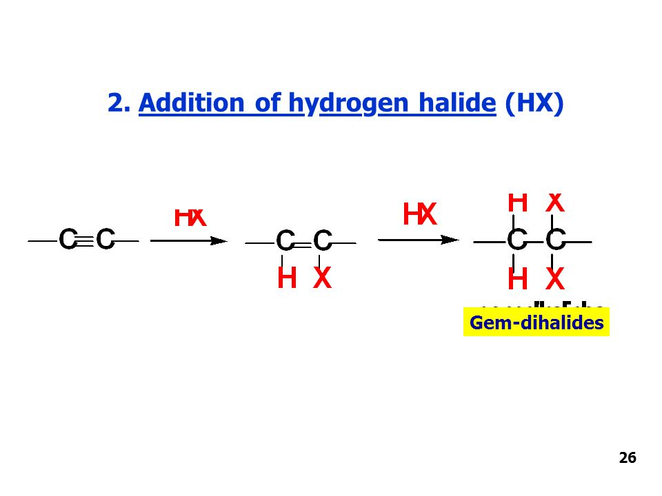 2. Addition of hydrogen halide (HX)