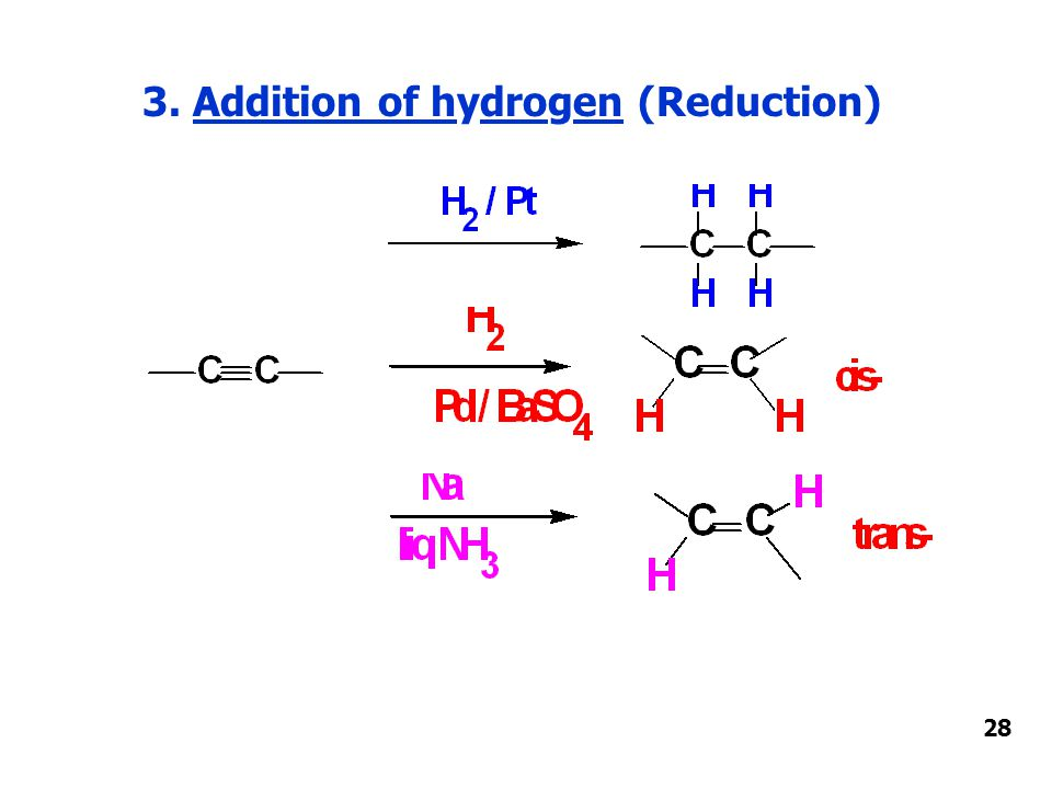 3. Addition of hydrogen (Reduction)