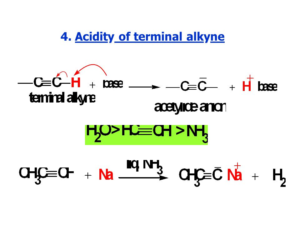 4. Acidity of terminal alkyne