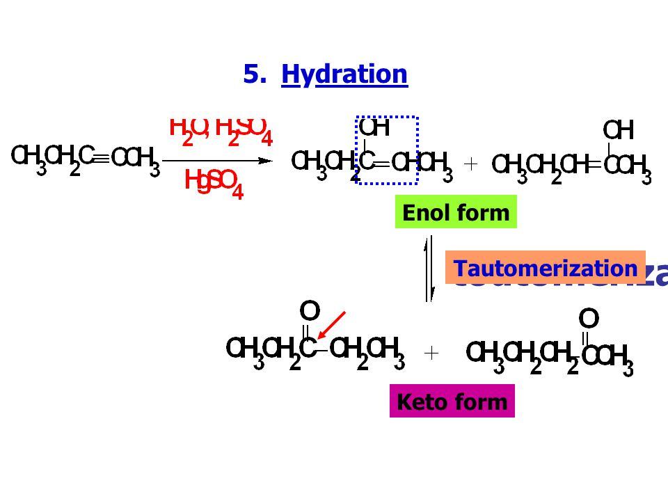 5. Hydration Enol form toutomerization Tautomerization Keto form